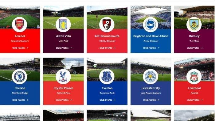 Bursa Transfer Liga Inggris 2020 - Chelsea, Arsenal, Leicester, Liverpool, Man City, Tottenham