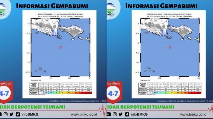 Gempa Guncang Bantul dan Yogyakarta Malam Ini, Episenter Kedalaman 10 KM