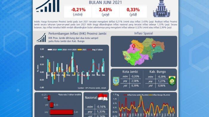 Bank Indonesia Sambut Baik Implementasi Infrastruktur Transaksi FX Spot USD Terhadap Rupiah