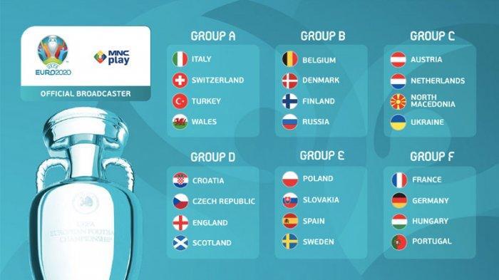Update Info Euro 2020 Terbaru, Uji Coba Timnas Inggris vs Austria, Skor Akhir Jalannya Pertandingan