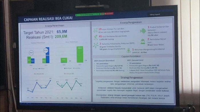 Dana Anggaran Pendapatan dan Belanja Negara (APBN) di Provinsi Jambi pada semester I 2021, pada sisi penerimaan Provinsi Jambi mendapatkan Rp 3,4 triliun.