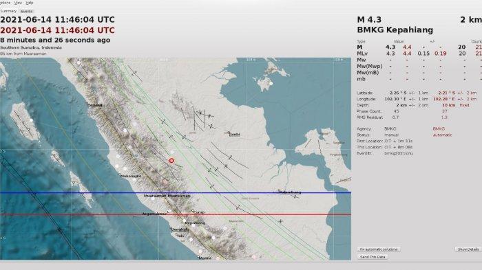 Gempa 4,3 SR Guncang Merangin, Penjelasan BMKG Terjadi di Daratan