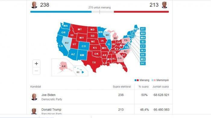 Hasil perolehan suara Pilpres AS 2020 terkini Pukul 18.00, Rabu 4 Nov 2020
