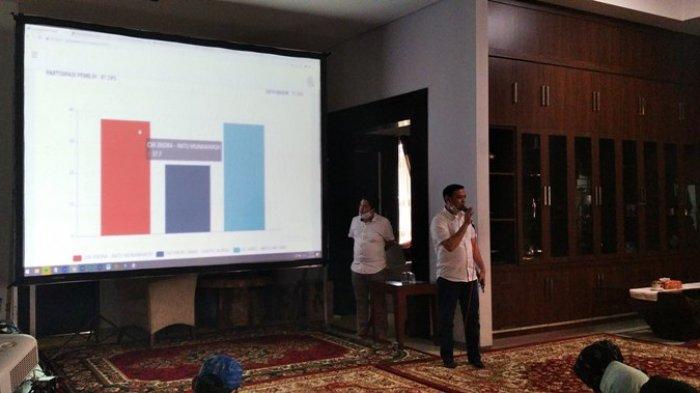 Hasil Quick Count Puspoll Indonesia, Cek Endra Unggul Sementara