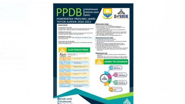 PPDB Online SMA SMK Jambi 2020, Daftar di Link jambi.siap-ppdb.com Mulai 29 Juni 2020