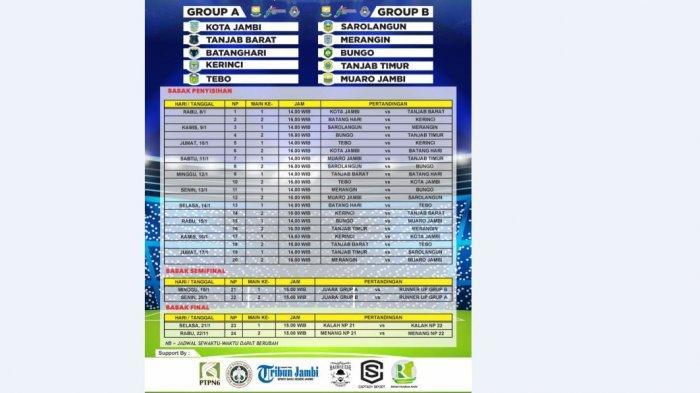 BREAKING NEWS Jadwal Pertandingan Gubernur Cup 2020 Hari Ini Jumat (20/1), Laga Panas