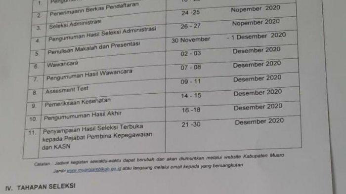 Jadwal seleksi penerimaan dan lelang jabatan pimpinan tinggi pratama di lingkungan Pemerintah Kabupaten Muarojambi resmi dibuka.