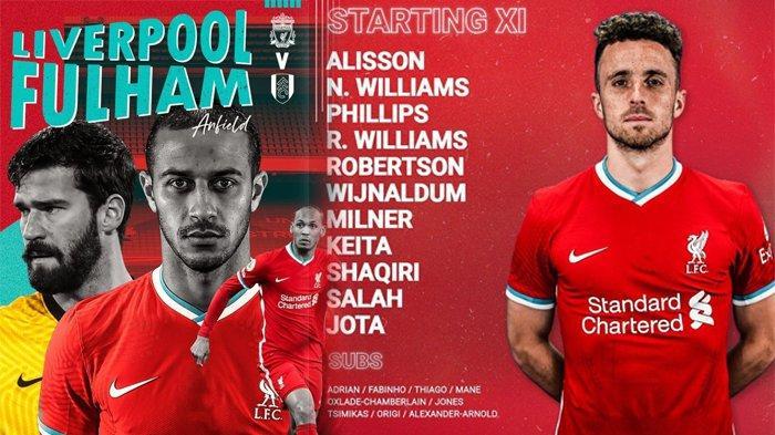 LINK NONTON Live Streaming Liverpool Vs Fulham, Kick-off 21.00 WIB, Klopp Minta Timnya Waspada