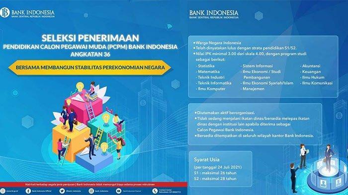 Lowongan Kerja Bank Indonesia untuk Lulusan S1 dan Lulusan S2, Pendaftaran hingga 29 Juli 2021