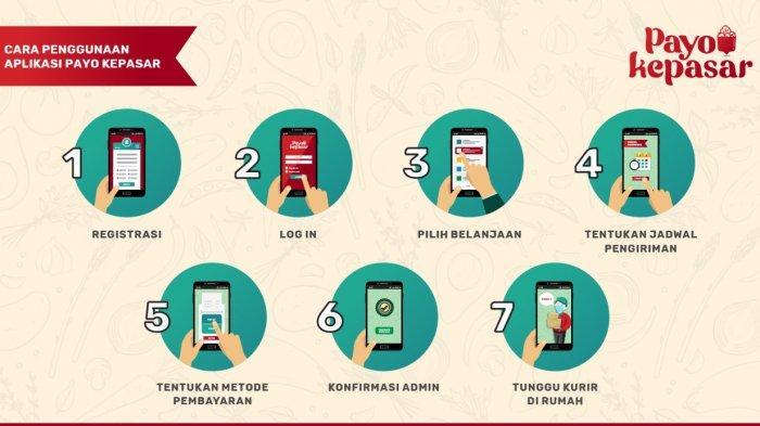 Cara Penggunaan Aplikasi Payo Kepasar, Belanjaan Dikirim Langsung ke Rumah Pelanggan