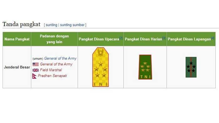 Pangkat Jenderal Besar di Indonesia