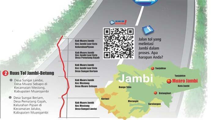 Progres Pembebasan Lahan Jalan Tol Jambi Sebagian Lokasi di Tanjab Barat Siap Dibayar Ganti Rugi