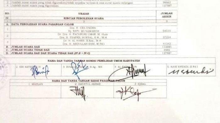 Saksi Tim Paslon 01 Pilkada Provinsi Jambi Keberatan Hasil Pleno