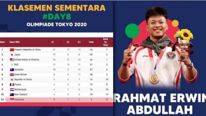 Update Klasemen Perolehan Medali Olimpiade Tokyo 2020, Indonesia Makin Terpental Jauh