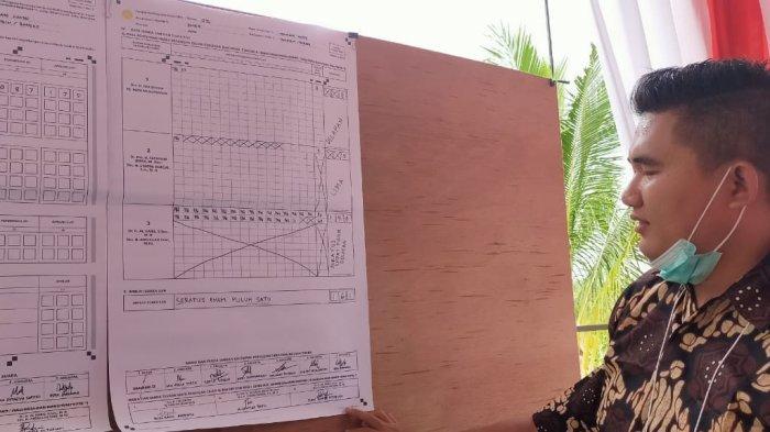 Al Haris Menang Telak di TPS 036 Pematang Kandis, Sorak Sorai di Lokasi