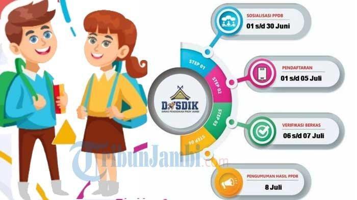 Pendaftaran PPDB Jambi 2021 Untuk SMA SMK, Ini Persyaratan dan Cara Mendaftar Online