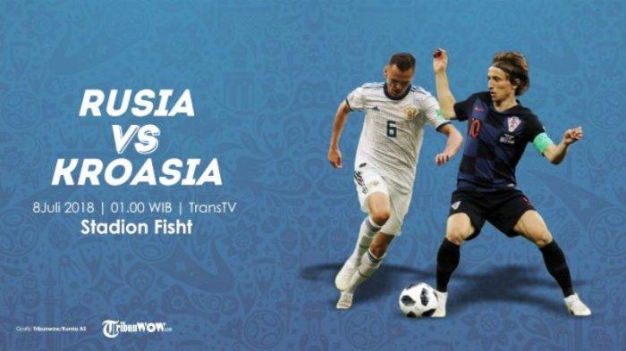 Live Streaming Rusia Vs Kroasia Piala Dunia 2018 Pengguna Smartphone Bisa Gunakan Cara Ini Loh