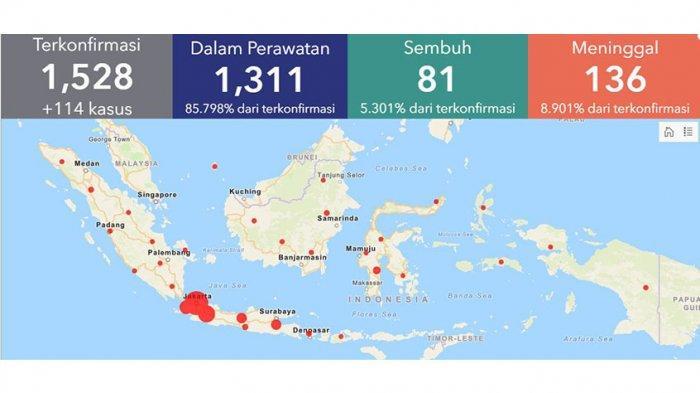 Jumlah Kasus Positif Virus Corona di Setiap Provinsi di Indonesia Update 31 Maret 2020