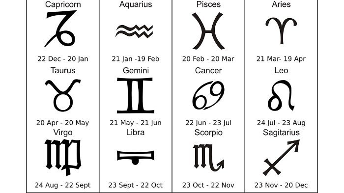 RAMALAN ZODIAK Kamis 25 Maret 2021, Beberapa Horoskop akan Rasakan Keuntungan Besok, Apa Saja Itu?
