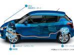 10092018_mobil-listrik-suzuki_20180910_093007.jpg