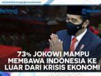 73-persen-masyarakat-percaya-jokowi-mampu-bawa-indonesia-keluar-dari-krisis-ekonomi.jpg