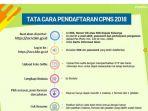 cpns-kementerian-bumn_20180919_061528.jpg