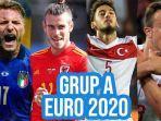 grup-a-euro-2020.jpg