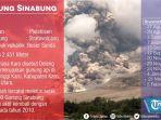 gunung-sinabung_20180219_144452.jpg