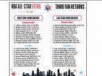 hasil-voting-nba-all-star-2020.jpg