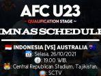 jadwal-timnas-indonesia-u-23-vs-australia-siaran-langsung-sctv.jpg