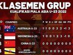 jadwal-timnas-indonesia-u23-vs-australia-leg-kedua.jpg