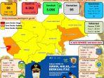 kasus-covid-19-di-provinsi-jambi-mencapai-6362-orang-kota-jambi-terbanyak.jpg