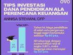 menabung-dana-pendidikan-anak-jadi-mudah-dan-terjangkau-dengan-ovo-invest.jpg