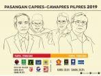 pasangan-capres-dan-cawapres-2019-jokowi-maruf-amin-dan-prabowo-sandiaga_20180810_173539.jpg