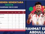 perolehan-medali-sementara-olimpiade-tokyo-2020.jpg