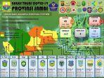 update-positif-corona-di-provinsi-jmabi-sabtu-88.jpg