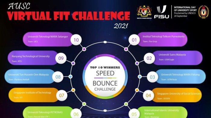 Mahasiswa Teknik Logistik ITTP Purwokerto Juarai Dua Kategori ASEAN University Sports Council