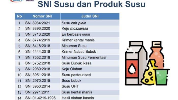 BSN Dorong Gunakan SNI Sebagai Acuan Produk Susu
