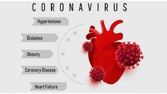 Waspadai Hipertensi di Tengah Pandemi