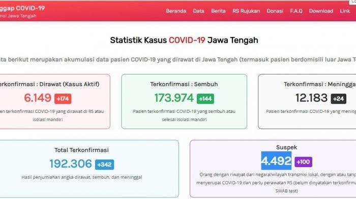 Update kasus virus corona atau Covid-19 Jawa TengahJumat 14 Kamis 13 Mei 2021.