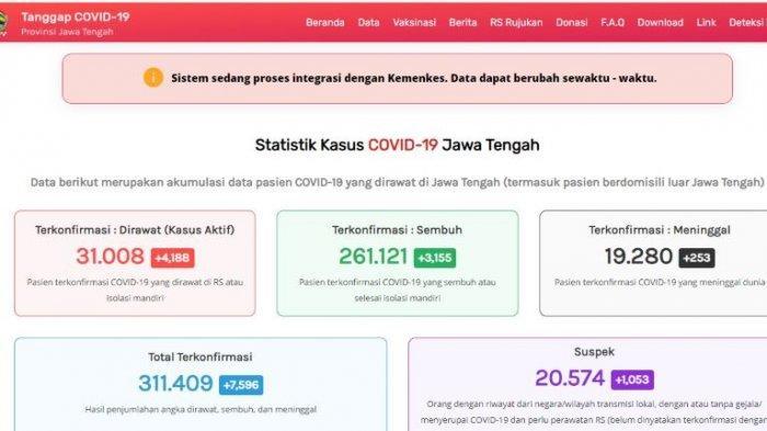 Update kasus virus corona atau Covid-19 Jawa Tengah Jumat 16 Juli 2021.