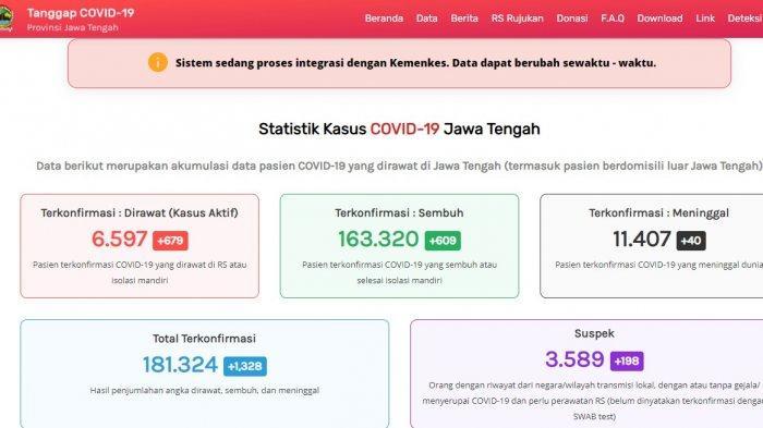 Update kasus virus corona atau Covid-19 Jawa Tengah Senin 19 April 2021.