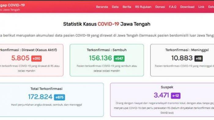 Update kasus virus corona atau Covid-19 Jawa Tengah Jumat 2 April 2021.