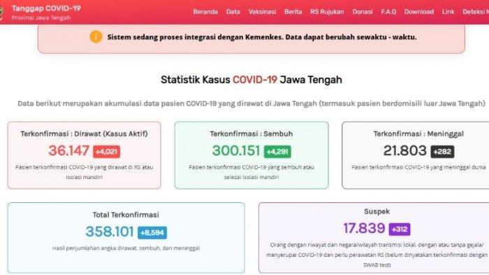 Update kasus virus corona atau Covid-19 Jawa Tengah Selasa 27 Juli 2021.