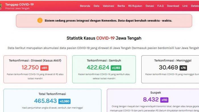 Update Virus Covid-19 Jawa Tengah Jumat 27 Agustus 2021