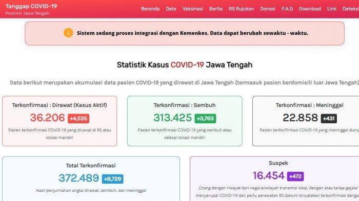 Update kasus virus corona atau Covid-19 Jawa Tengah Jumat 30 Juli 2021.