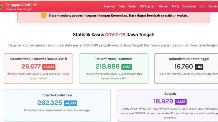 Update kasus virus corona atau Covid-19 Jawa Tengah Sabtu 3 Juli 2021.