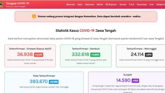 Update kasus virus corona atau Covid-19 Jawa Tengah Rabu 4 Agustus 2021.