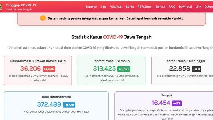 Update kasus virus corona atau Covid-19 Jawa Tengah Kamis 29 Juli 2021.
