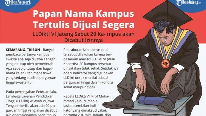 Bagaimana Nasib Mahasiswa dan Dosen jika Kampusnya Ditutup